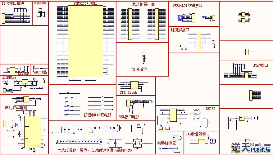 该开发板包含的外设资源有tf卡,温湿度