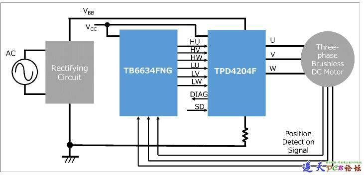 tpd4204f和tb6634fng正弦波控制型无刷直流电机驱动的应用电路