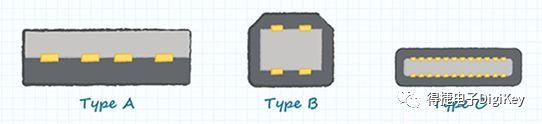 USB Type-C标