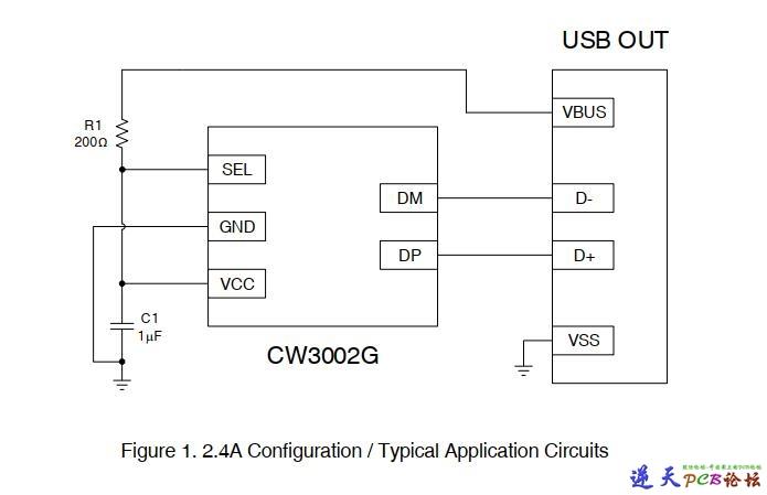 CW3002GAAS方